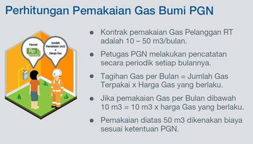 Perhitungan Pemakaian Gas